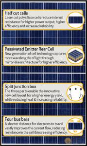 REC-TwinPeak-solar-panel-review
